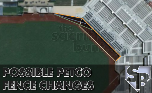 Petco Park Fence Changes