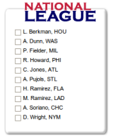 Home Run Derby Ballot